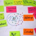 Teambuilding mal ehrlich: Die Spreu vom Weizen trennen und Rentabilität steigern